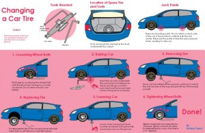 how to change a flat